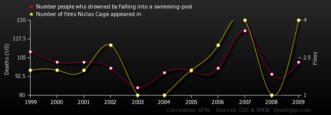 number-people-who-drowned-by-falling-int